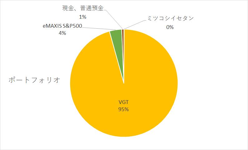 f:id:kakuneko:20201123133445p:plain
