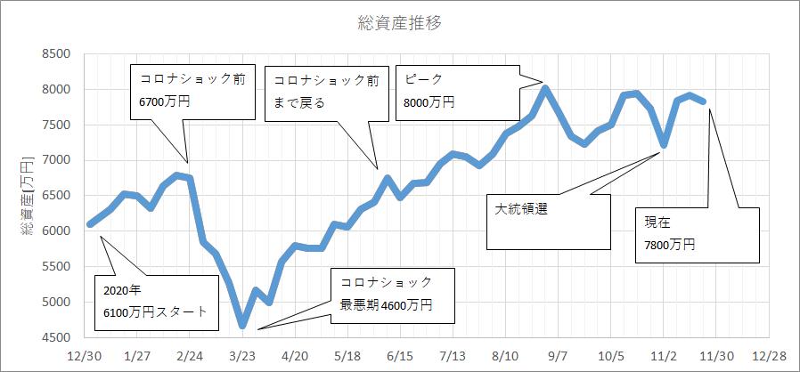 f:id:kakuneko:20201123134145p:plain