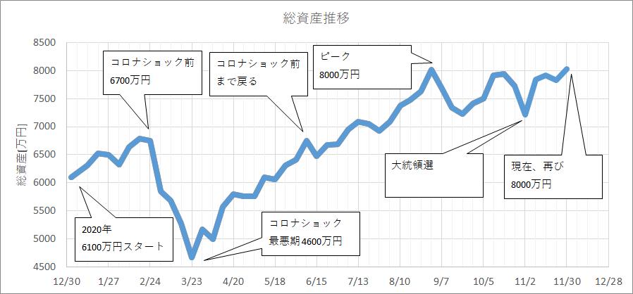 f:id:kakuneko:20201129222537p:plain