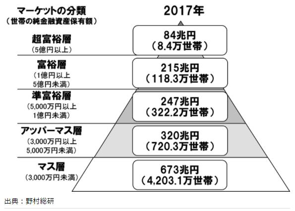 f:id:kakuneko:20201129224348p:plain