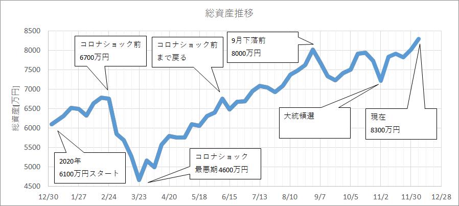 f:id:kakuneko:20201206193429p:plain