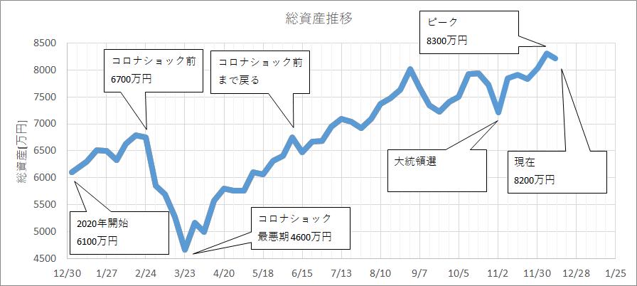 f:id:kakuneko:20201213225658p:plain
