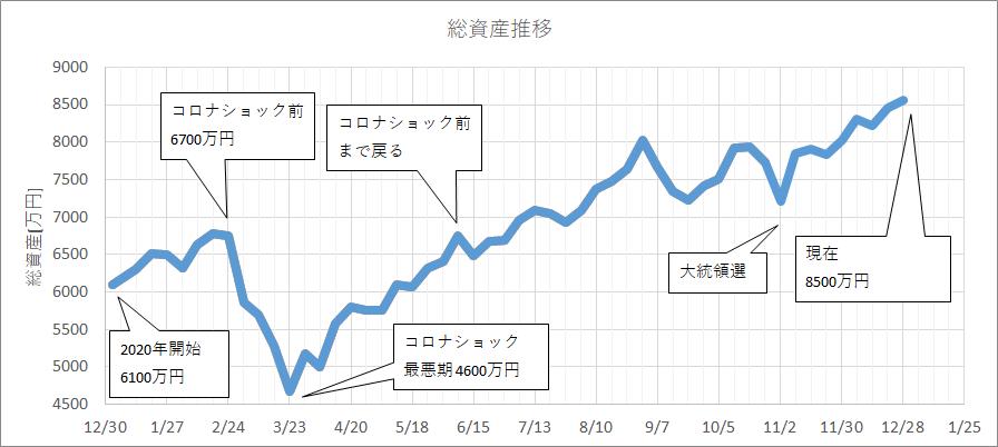 f:id:kakuneko:20210102114048p:plain