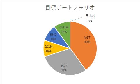 f:id:kakuneko:20210116212901p:plain