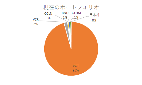 f:id:kakuneko:20210116214232p:plain