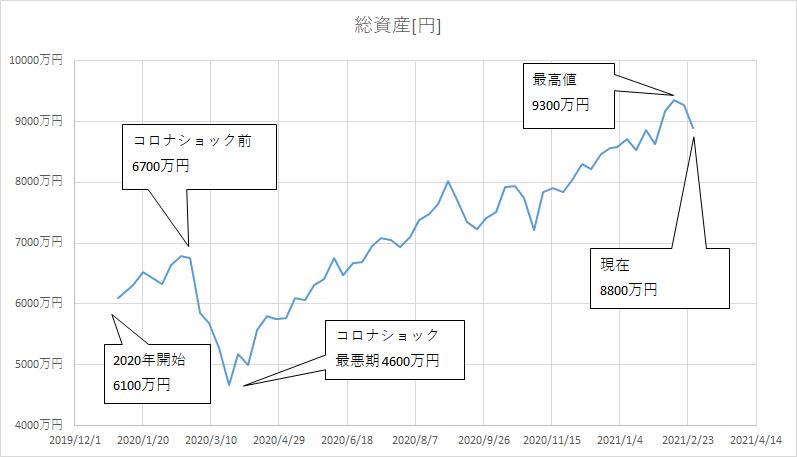 f:id:kakuneko:20210228084342p:plain