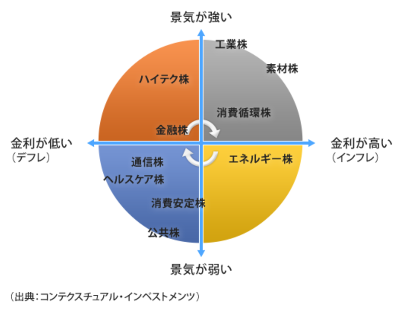 f:id:kakuneko:20210314224524p:plain