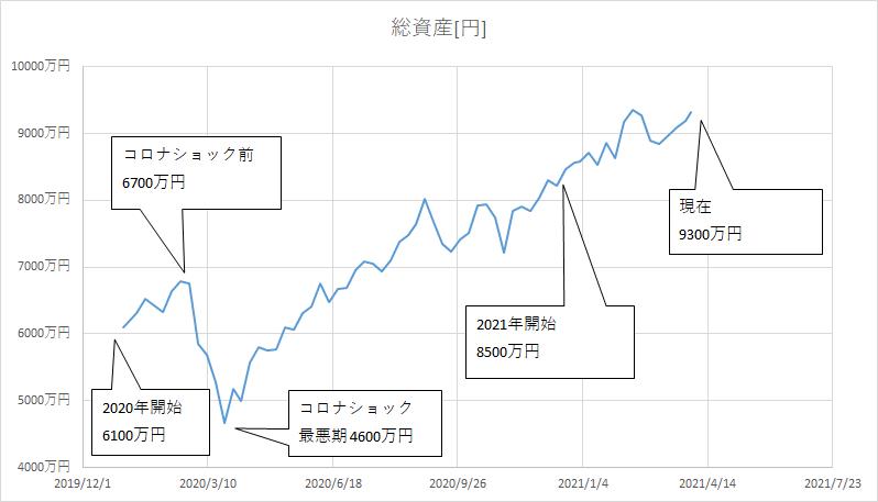 f:id:kakuneko:20210404080025p:plain