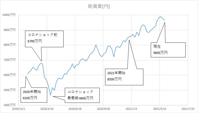 f:id:kakuneko:20210502220014p:plain