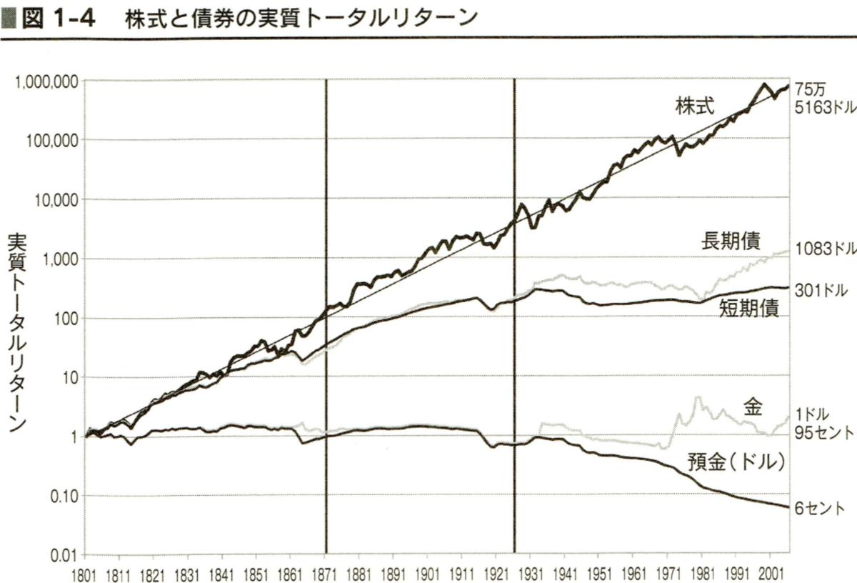 f:id:kakuneko:20210523195146p:plain