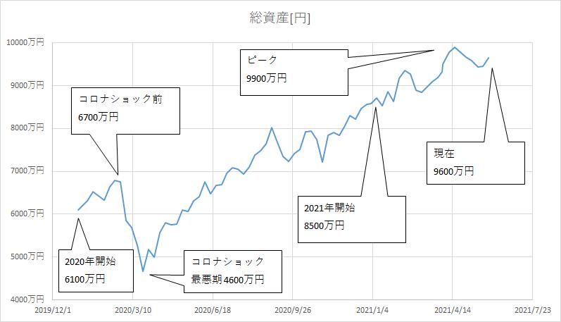 f:id:kakuneko:20210530094807p:plain