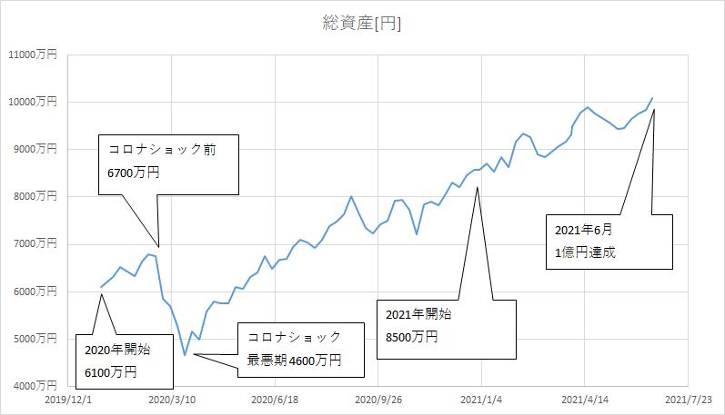 f:id:kakuneko:20210618224221p:plain