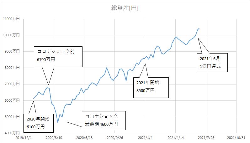 f:id:kakuneko:20210704095831p:plain
