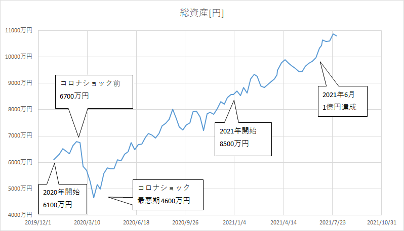 f:id:kakuneko:20210801152839p:plain