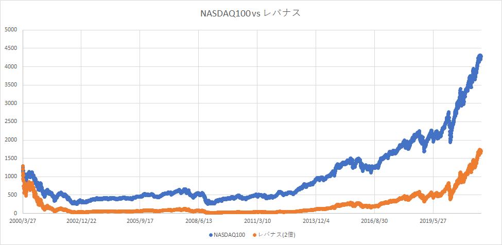 f:id:kakuneko:20210822175622p:plain
