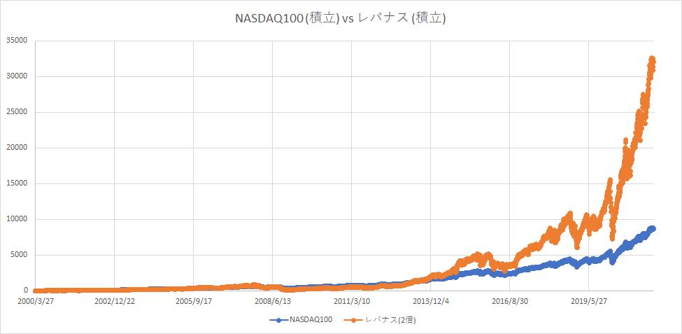 f:id:kakuneko:20210822182502p:plain
