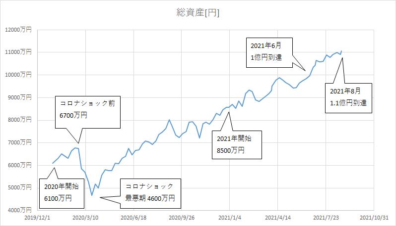 f:id:kakuneko:20210824203852p:plain