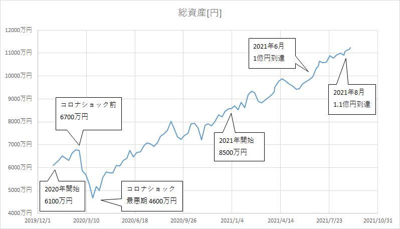 f:id:kakuneko:20210905214133p:plain