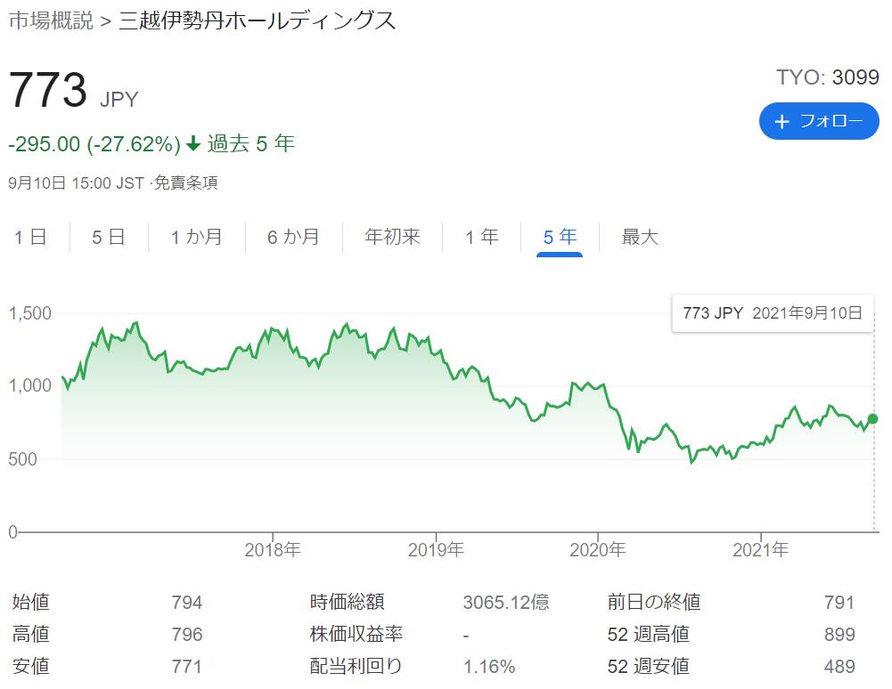 f:id:kakuneko:20210912151250p:plain