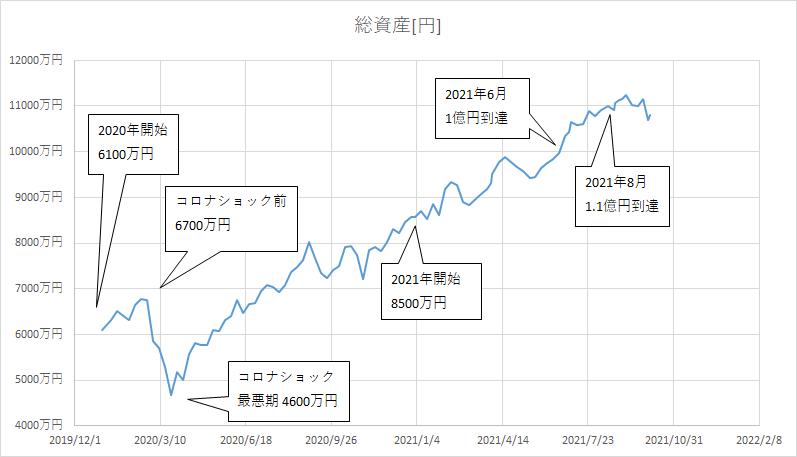 f:id:kakuneko:20211003101808p:plain
