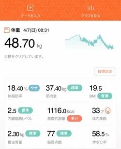 2019.4.7の体重と体脂肪率