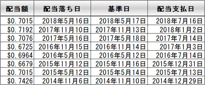 f:id:kakusala:20180529182905p:plain