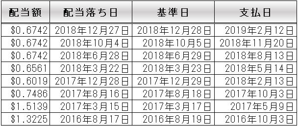 f:id:kakusala:20180612074053p:plain