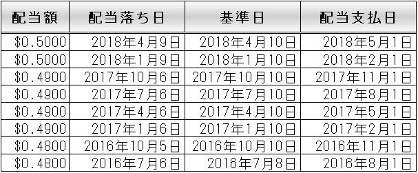 f:id:kakusala:20180613000445p:plain