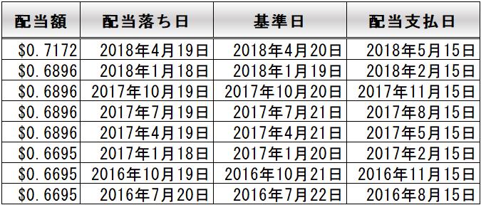 f:id:kakusala:20180617220107p:plain