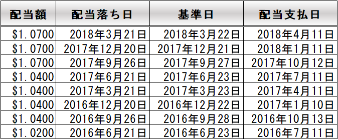 f:id:kakusala:20180622080646p:plain