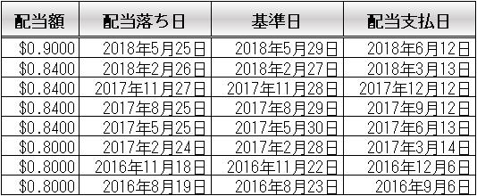 f:id:kakusala:20180623175049p:plain