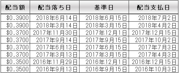 f:id:kakusala:20180623230019p:plain