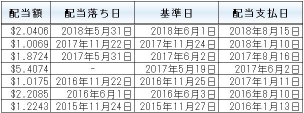 f:id:kakusala:20180825133325p:plain