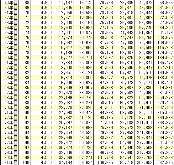 f:id:kakusala:20180828180308p:plain