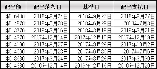 f:id:kakusala:20180924160331p:plain