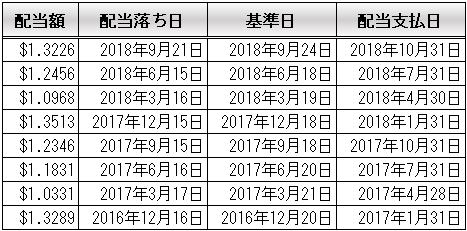 f:id:kakusala:20180926180605p:plain