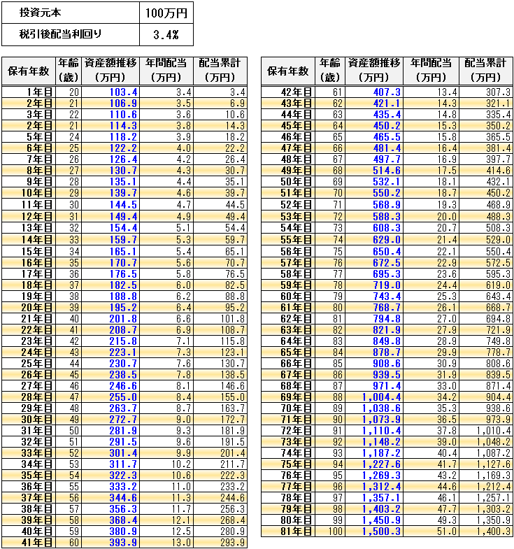 f:id:kakusala:20181115142503p:plain