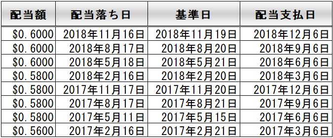 f:id:kakusala:20190107111934p:plain