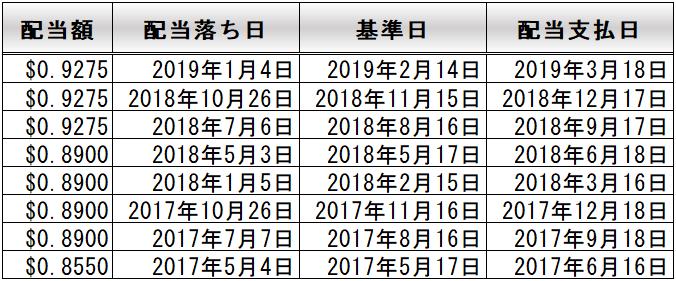 f:id:kakusala:20190125194005p:plain