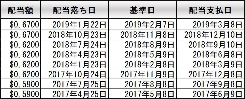 f:id:kakusala:20190127190033p:plain