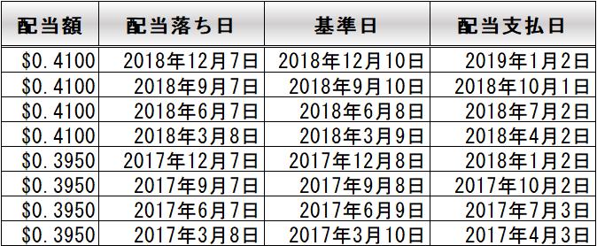 f:id:kakusala:20190131142744p:plain