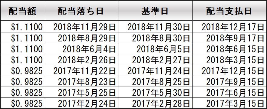 f:id:kakusala:20190203124532p:plain