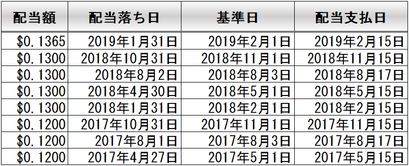 f:id:kakusala:20190204155332p:plain