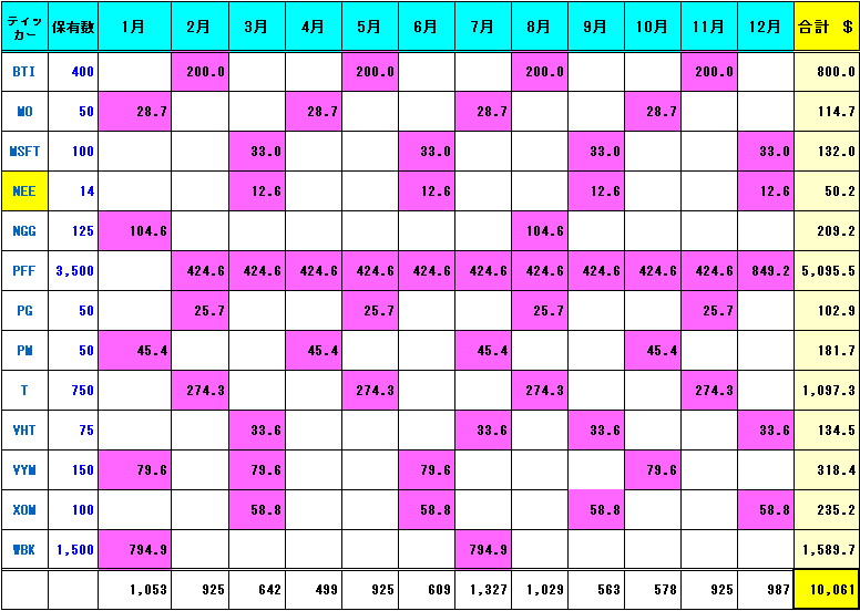 f:id:kakusala:20190218112445p:plain