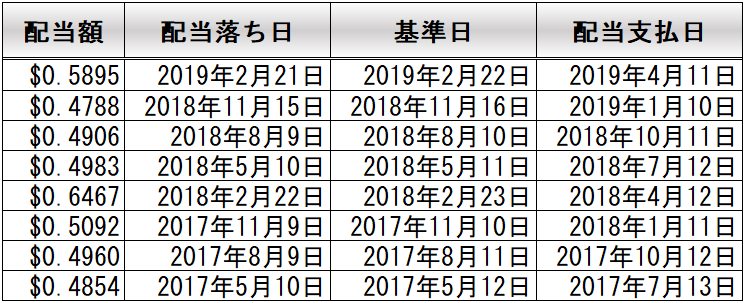 f:id:kakusala:20190227152543p:plain