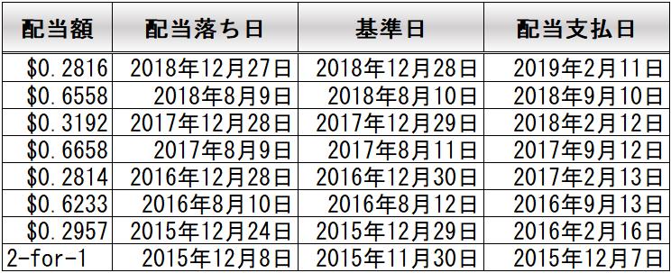 f:id:kakusala:20190228114927p:plain