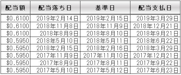 f:id:kakusala:20190228160231p:plain