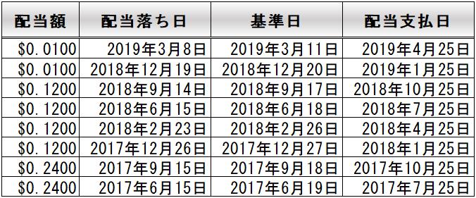 f:id:kakusala:20190228205858p:plain