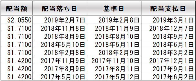 f:id:kakusala:20190301142945p:plain