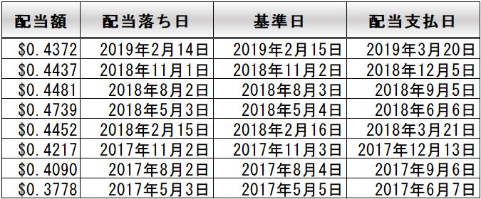 f:id:kakusala:20190301153222p:plain